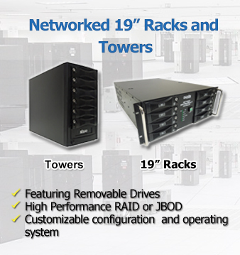 Olixir Rugged Removable Hard Drive Military Racks and Towers Banner