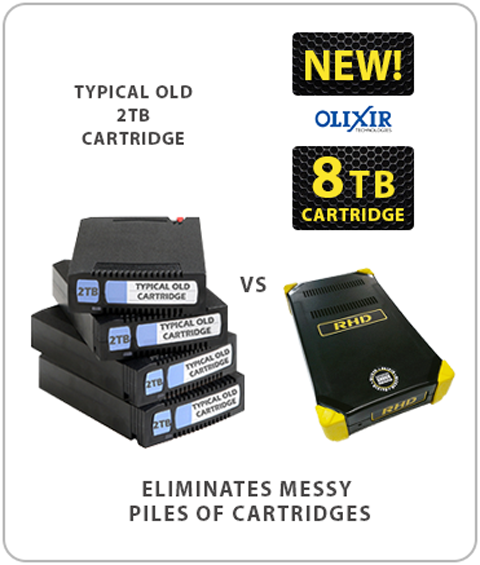 Comparison Storage Olixir Removable Drives and RDX Drives